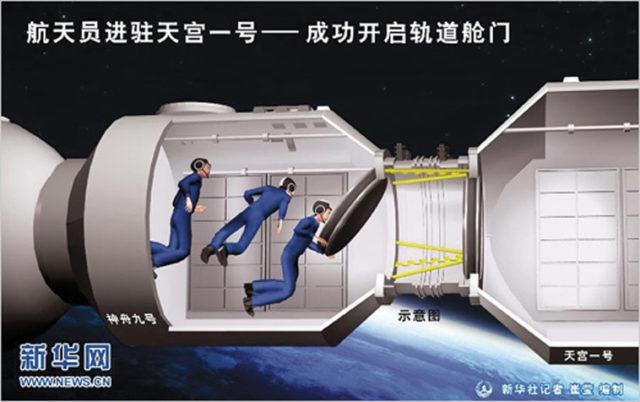 Successful docking between Tiangong-1 and Shenzhou-9. Source: News.cn